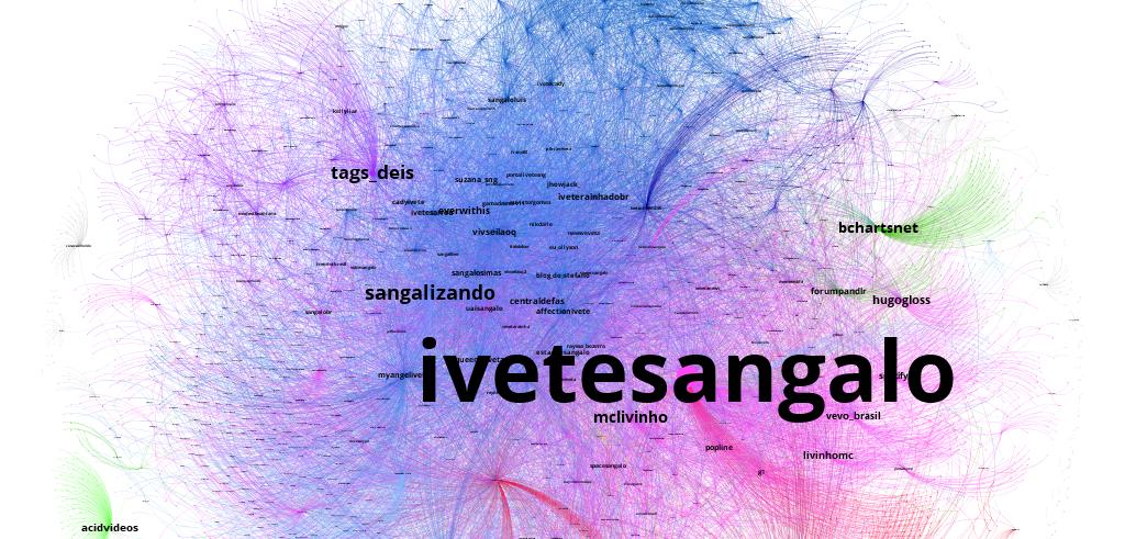 Análise de redes: os públicos da nova música de Ivete com Livinho no Twitter